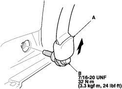 Honda Odyssey Sliding Door Panel Ford Aerostar Sliding