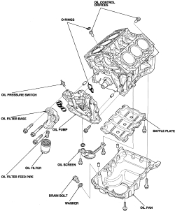 HowToRepairGuide.com: How to replace Oil Pump on 2008