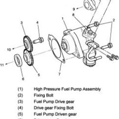 2002 Mercury Cougar Parts Diagram 2009 Nissan Altima Bose Stereo Wiring | Repair Guides Gasoline Fuel Injection Systems High Pressure Pump Autozone.com