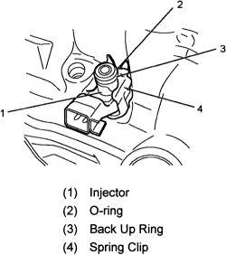 Geo Tracker Pressure Fuel Line Geo Tracker Fuel Pump Fuse