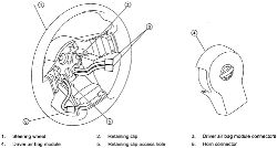 Nissan Airbag Harness Connectors, Nissan, Get Free Image