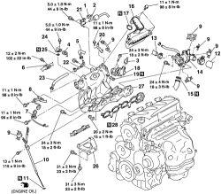 2005 Chevy Colorado Engine Sensors Location, 2005, Free
