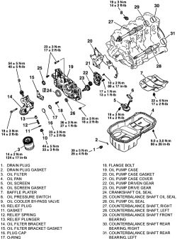Eclipse Timing Cover Eclipse Battery Wiring Diagram ~ Odicis