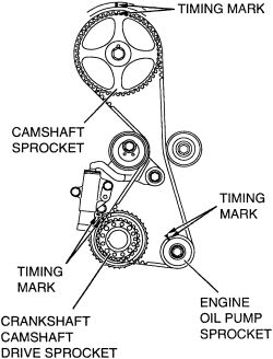 mitsubishi 2 4l engine diagram vl v8 wiring library 4 schematic diagramsrepair guides mechanical components timing belt 3
