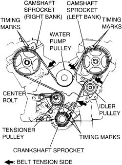 Mitsubishi Diamante Engine Diagram Repair Guides Engine Mechanical Components Timing
