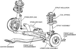 HowToRepairGuide.com: How to replace Strut Assembly?
