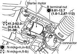 Infiniti M35 Engine Ford Flex Engine Wiring Diagram ~ Odicis