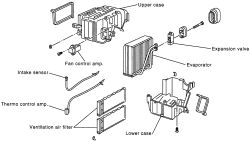 Car Air Conditioning Exploded View Air Conditioning