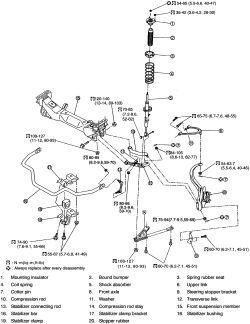 2003 Saturn L200 Rear Suspension Diagram