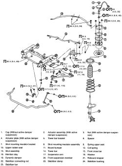 nissan titan front suspension diagram 2006 chevy colorado radio wiring strut two ineedmorespace co repair guides macpherson rear end struts and shocks