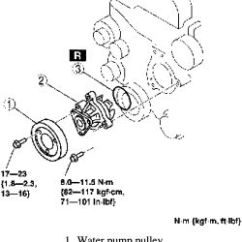 Water Pump Motor Wiring Diagram Trailer 4 Flat Repair Guides Removal Installation Autozone Com Click Image To See An Enlarged View