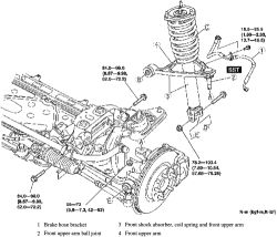1993 Dodge Wiring Diagram Repair Guides Front Suspension Upper Control Arms