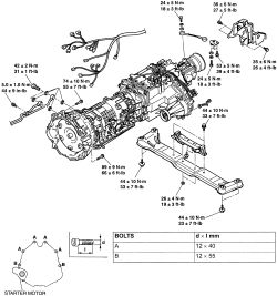 1998 mitsubishi montero wiring diagram egg labeled | repair guides automatic transmission removal & installation autozone.com