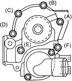 Denso Alternator Wiring Diagram Mopar, Denso, Free Engine