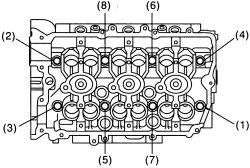 Head Gasket Repair: Head Gasket Repair For 2002 Buick