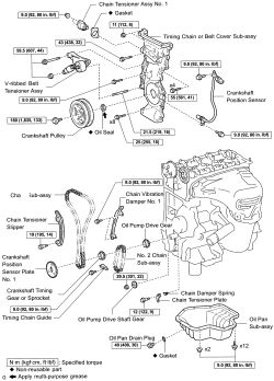 2009 Toyota Scion Xb Wiring Diagrams Repair Guides Engine Mechanical Components Timing