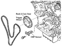 Cmp Sensor Honda, Cmp, Free Engine Image For User Manual