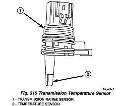 97 Honda Civic Automatic Transmission Diagram 97 Audi A8