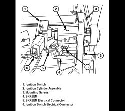 2005 Chrysler Pacifica Immobilizer Wiring