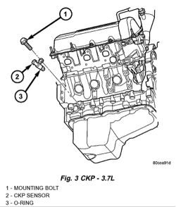 1996 Jeep Cherokee Crankshaft Position Sensor Replacement