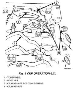 Internal Engine Diagram For Jeep 4 0l, Internal, Free