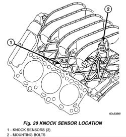 Liberty: the Knock Sensors located..V6..P0325