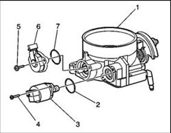 Where is the idle control valve for a yukon danali