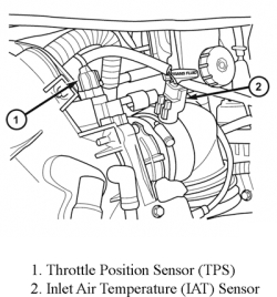 Service manual [1999 Dodge Avenger Air Intake Sensor