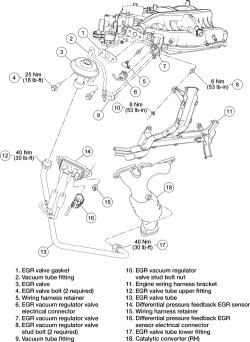 D13 Engine Sensor Locations, D13, Free Engine Image For