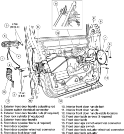Wiring Repair To The Back Hatch Door Of A 2003 Ford