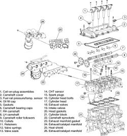 1987 GMC Truck R1500 1/2 ton P/U 2WD 5.0L TBI OHV 8cyl