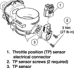 Air Flow Sensor Symptoms Microelectromechanical Systems