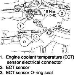 Service manual [1992 Lincoln Mark Vii Removing Coolant