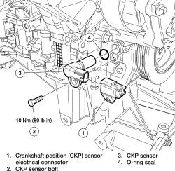 2003 Mitsubishi Eclipse Thermostat Location