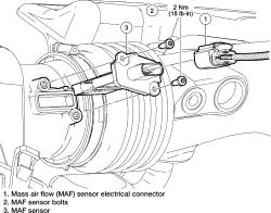 2004 Chevrolet Truck Trailblazer 4WD 4.2L SFI DOHC 6cyl