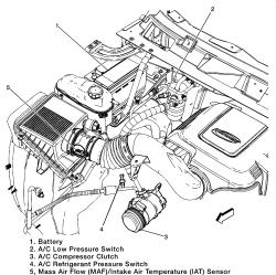 2002 Chevy Silverado Ac Low Pressure Switch Image Details