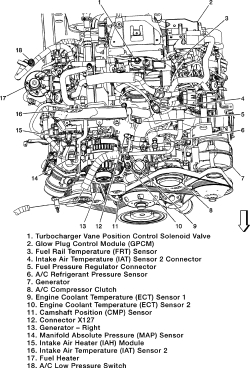 2006 Chevy Duramax Engine Component Diagram Repair Guides Component Locations Component