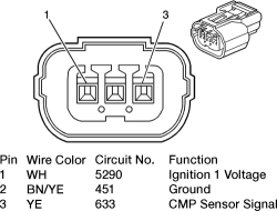 Obd2 Connector Testing 12 Pin Connector Wiring Diagram