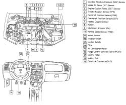 1996 ford explorer fuse diagram watts backflow preventer | repair guides component locations autozone.com