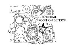 land rover discovery 3 wiring diagrams 2006 chevy colorado trailer diagram | repair guides component locations crankshaft position sensor autozone.com
