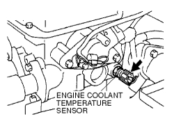 2003 cadillac cts engine diagram 1998 chevy silverado parts | repair guides component locations coolant temperature (ect) sensor autozone.com