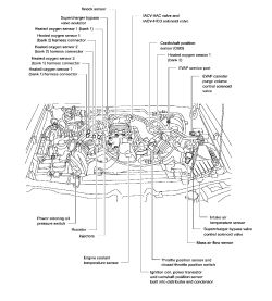 2001 nissan frontier engine diagram cat5 phone wiring repair guides component locations 3 3l vg33er v6 click image to see an enlarged view