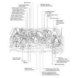 04 Nissan Xterra Engine Diagram 04 Suzuki Forenza Engine