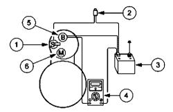 Gem Wiring Schematics Generator Schematics Wiring Diagram
