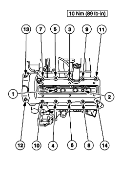 5w 30 Motor Oil Red Line Oil Wiring Diagram ~ Odicis
