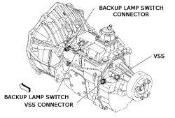 4l60e Vss Sensor Location TPI Sensor Location Wiring