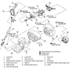 1991 Jeep Wrangler Steering Column Diagram XJ Steering