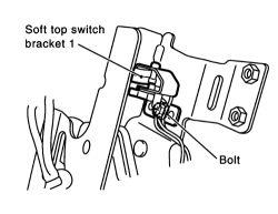 Auto Engine Heat Blankets Engine Heat Shield Wiring