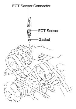toyota camry interior parts diagram 2010 ford ranger tail light wiring | repair guides coolant temperature sensor removal & installation autozone.com