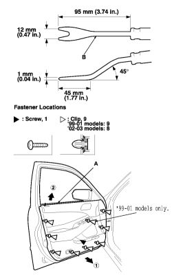 Acura Cl Harness Acura Legend Wiring Diagram ~ Odicis